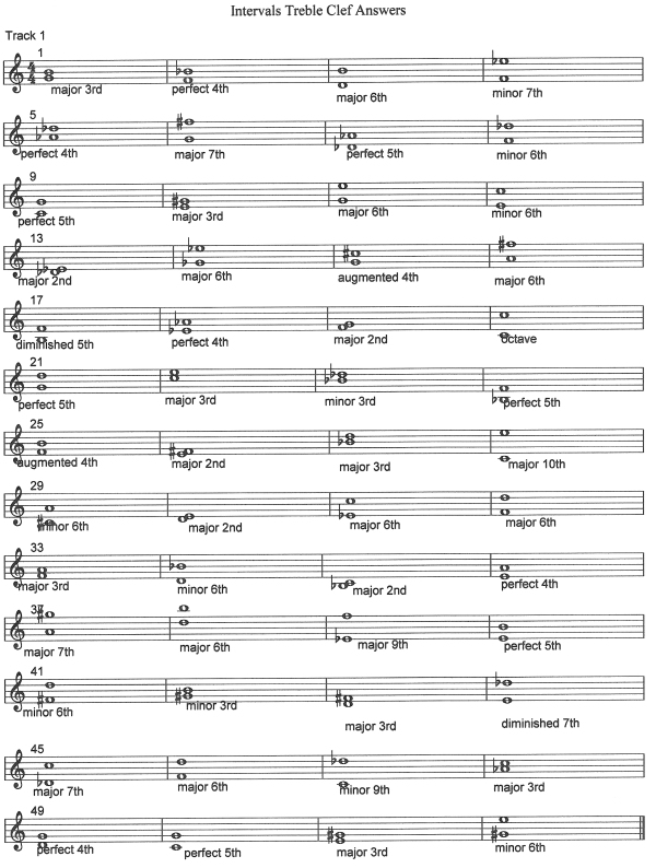 intervals treble answers