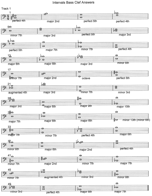 intervals bass clef answers