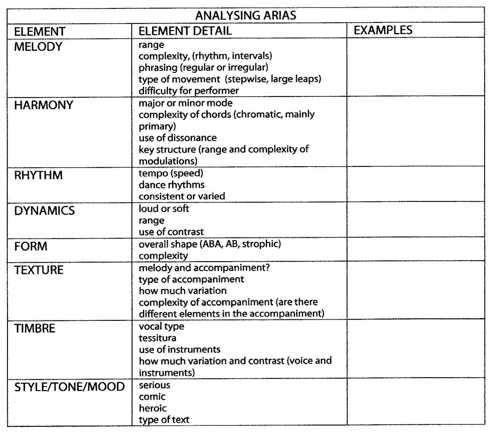 Music Essay Examples  Underfontanacountryinncom Expository Essay About Music Goal Life Paper Research Sample Resume  Examples Of A Thesis Statement For A Narrative Essay also Essay About Learning English  Essays On Health